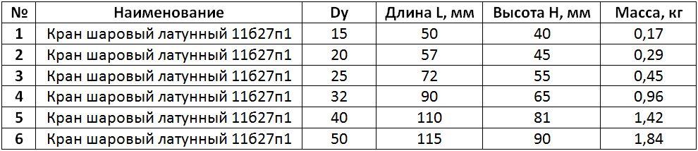 Таблица размеров крана 11б27п1