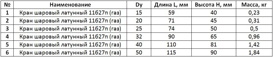 Таблица размеров 11Б27П