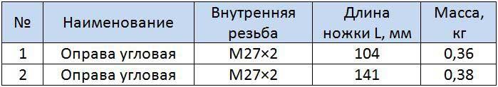 Таблица размеров для угловой оправы