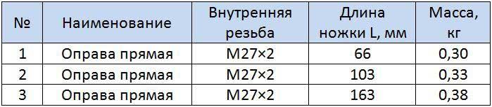 Таблица размеров для прямой оправы