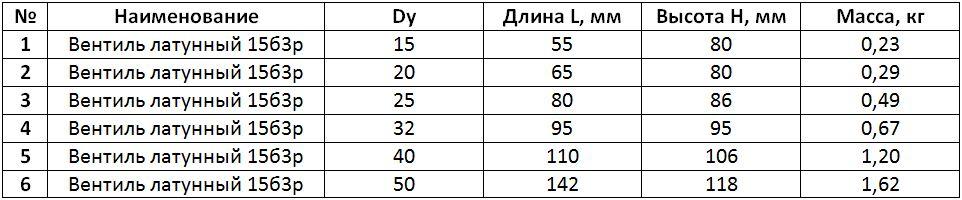 Таблица размеров вентиль латунный 15б3р