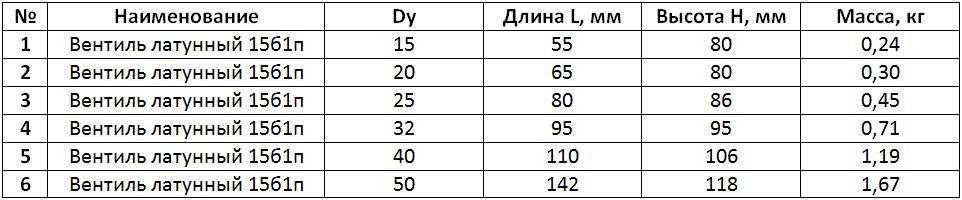 Таблица размеров вентиль 15б1п